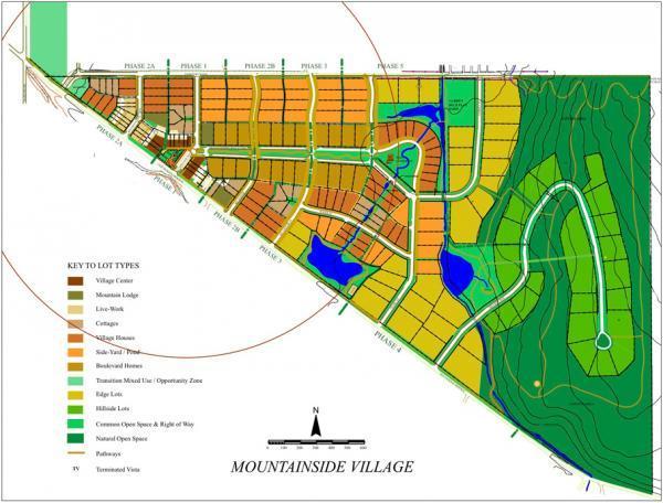 Village Master Plan